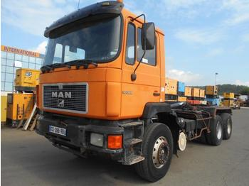 Haakarmsysteem vrachtwagen MAN 32.322